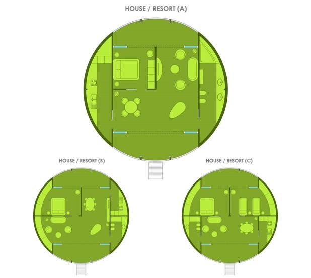 Configuration-House