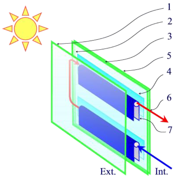 fereastra_solara_structura